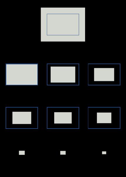 Digital Lens Compatibility Part 1